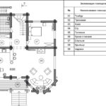 проект дома из бревна SDn-921 1