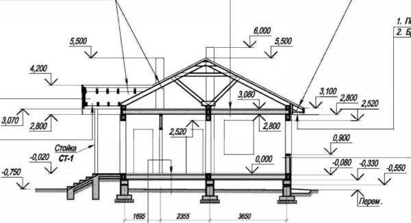 проект каркасного дома SDn 112 4