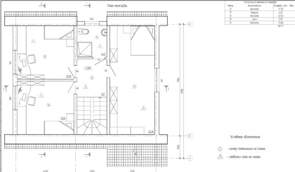 проект каркасного дома SDn 140 4